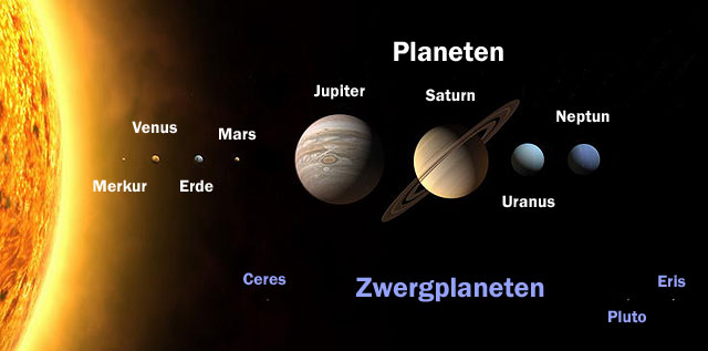 Neues Planetensystem